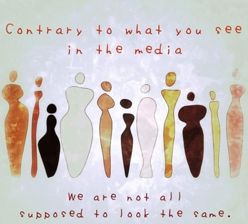 Do you feel that the media has an influence on body image?